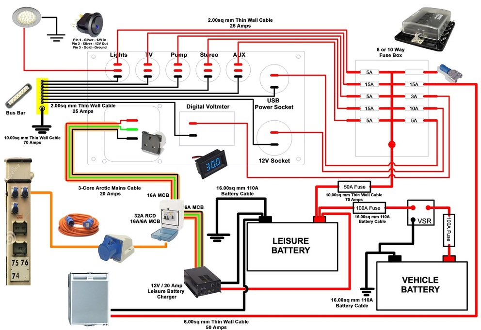 how to wire up your camper rh switchpanel co uk 12 Volt Alternator Wiring Car- Charging System Diagram